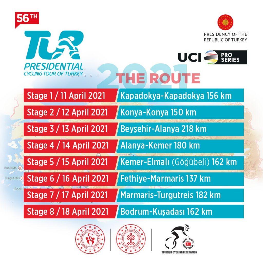 56. Cumhurbaşkanlığı Türkiye Bisiklet Turu rotası